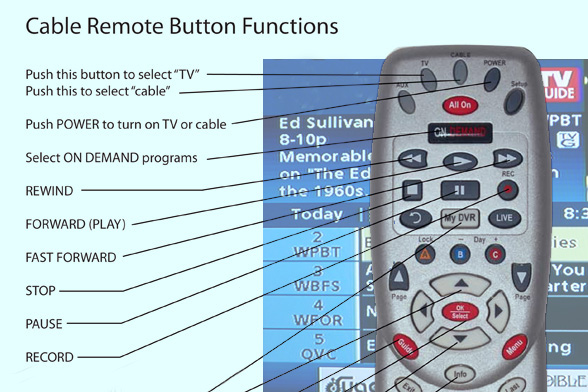 Help Seniors in Your Family Use Comcast DVR Remote