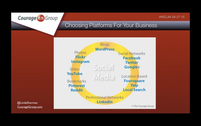 Choosing social platforms for your business copyright Linda Sherman
