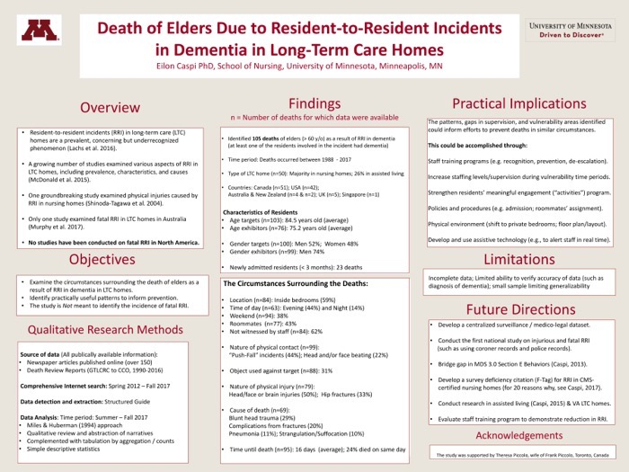 Eilon Caspi Poster - Death of Elders Due to Resident-to-Resident Incidents in Dementia in Long-Term Care Homes - ASA 2018
